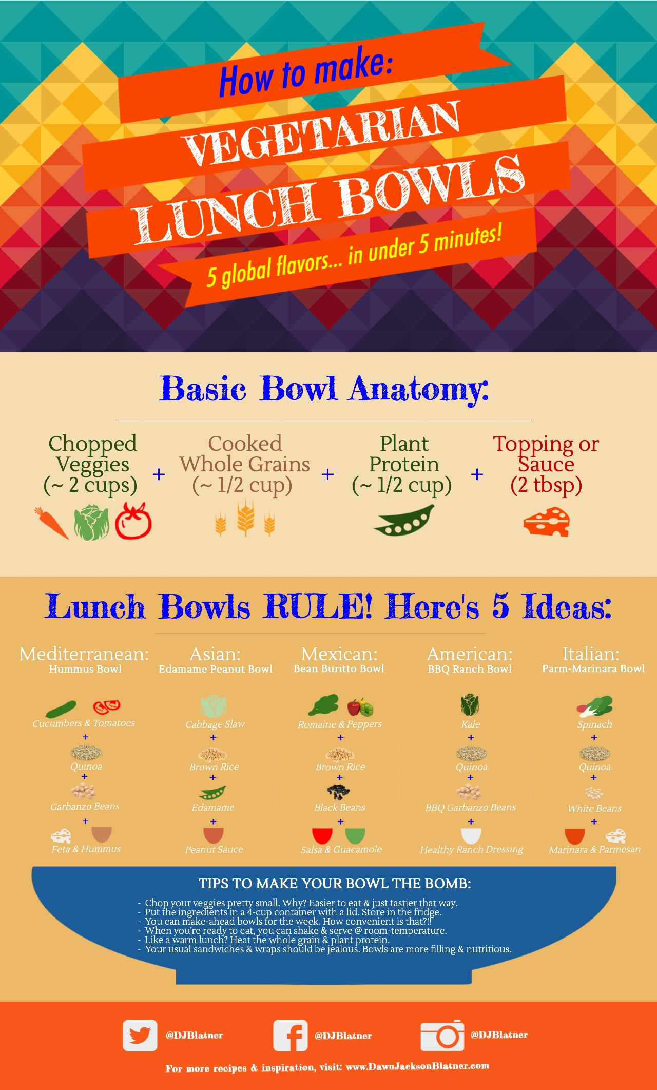 nutrition lunch bowls
